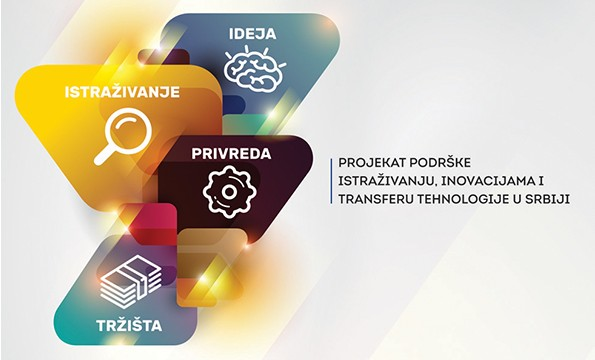 Podrška inovacijama u Srbiji